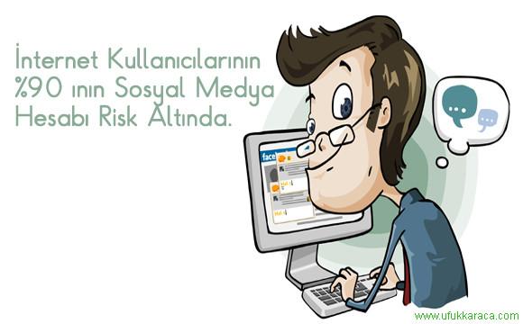 İnternet Kullanıcılarının %90'ının Sosyal Medya Hesabı Risk Altında.